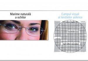lentile-asferice