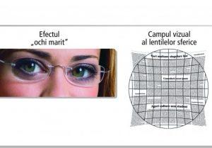 lentile-sferice